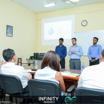 INFINITY 2020 – Inter Faculty Case Study Competition